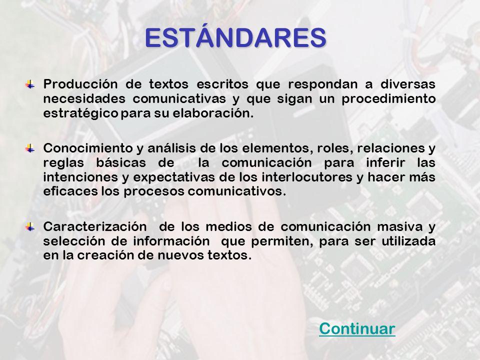 ESTÁNDARES Producción de textos escritos que respondan a diversas necesidades comunicativas y que sigan un procedimiento estratégico para su elaboraci