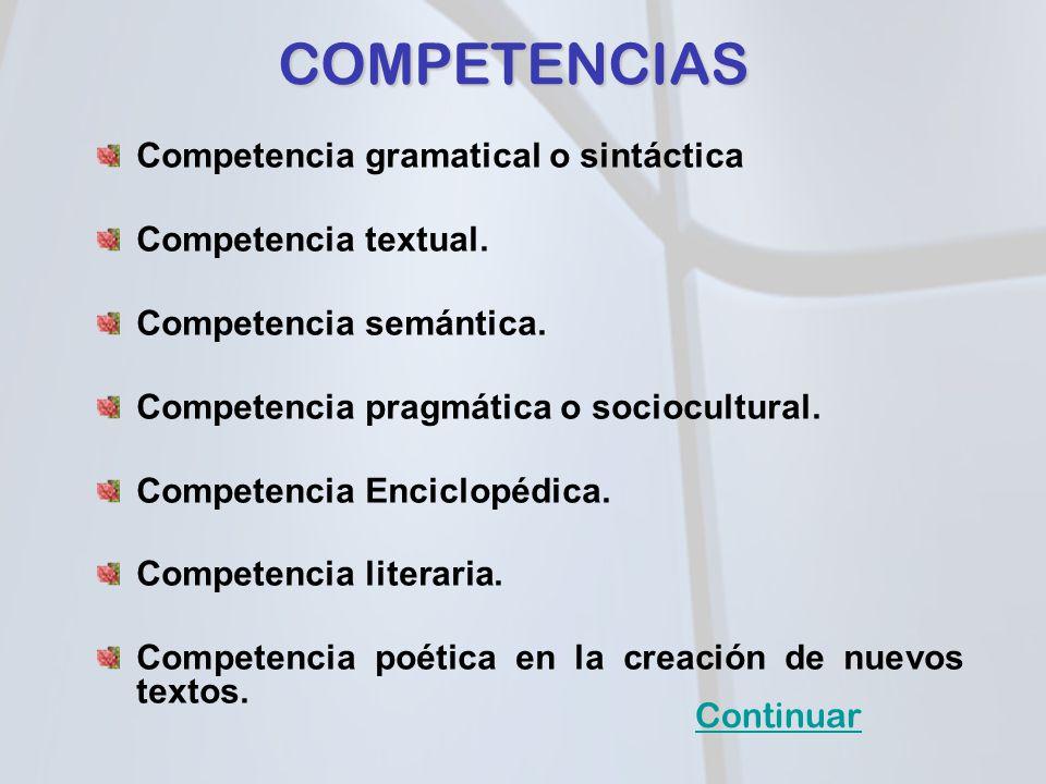 COMPETENCIAS Competencia gramatical o sintáctica Competencia textual. Competencia semántica. Competencia pragmática o sociocultural. Competencia Encic