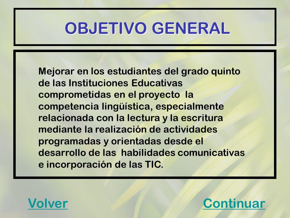 Volver ContinuarESPECÍFICOS Facilitar y estimular en los estudiantes la capacidad de analizar, interpretar y producir textos escritos.