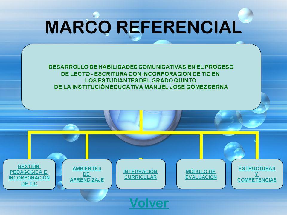 MARCO REFERENCIAL DESARROLLO DE HABILIDADES COMUNICATIVAS EN EL PROCESO DE LECTO - ESCRITURA CON INCORPORACIÓN DE TIC EN LOS ESTUDIANTES DEL GRADO QUI