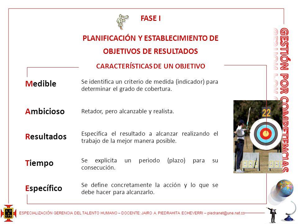 ESPECIALIZACIÓN GERENCIA DEL TALENTO HUMANO – DOCENTE: JAIRO A. PIEDRAHITA ECHEVERRI – piedranet@une.net.co CARACTERÍSTICAS DE UN OBJETIVO Medible Amb