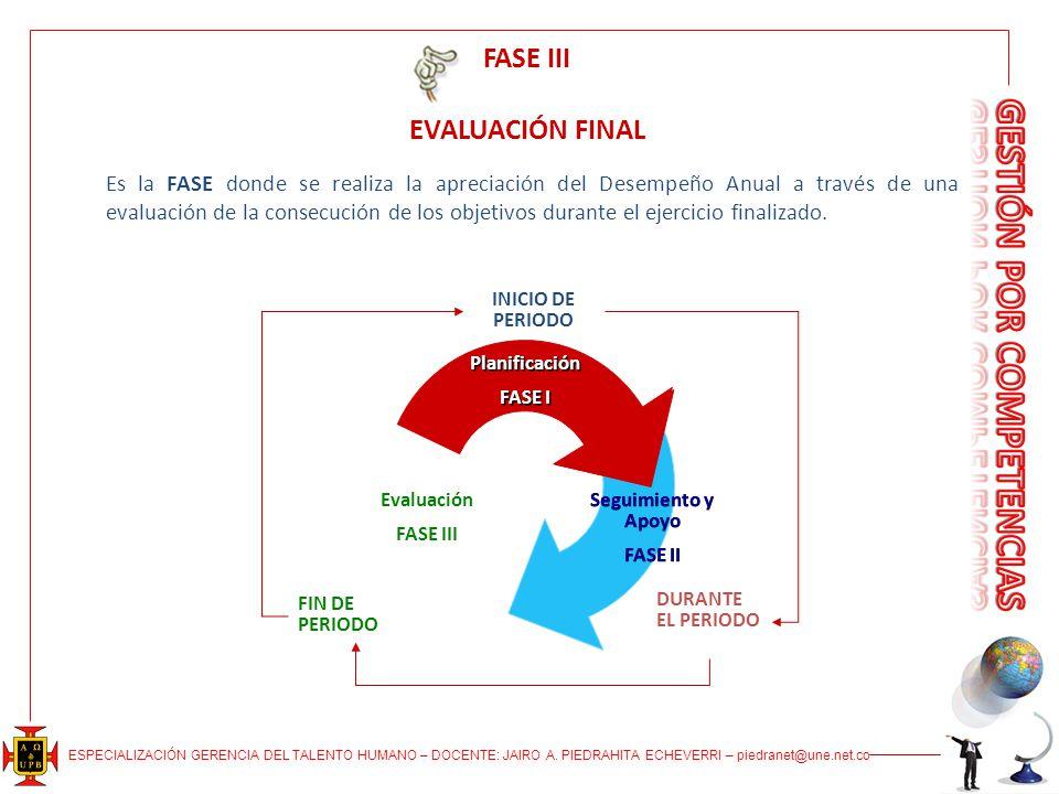 ESPECIALIZACIÓN GERENCIA DEL TALENTO HUMANO – DOCENTE: JAIRO A. PIEDRAHITA ECHEVERRI – piedranet@une.net.co FASE III EVALUACIÓN FINAL Es la FASE donde