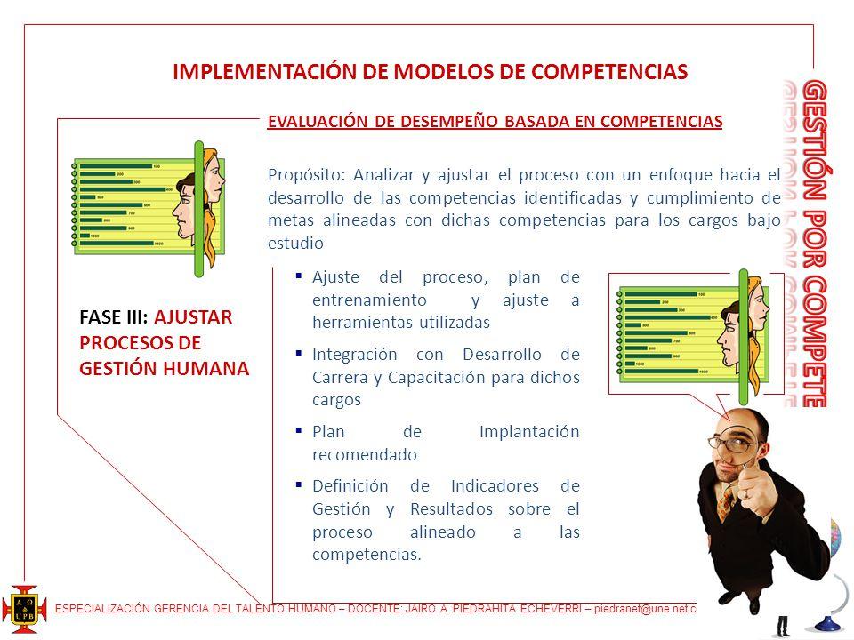 IMPLEMENTACIÓN DE MODELOS DE COMPETENCIAS FASE III: AJUSTAR PROCESOS DE GESTIÓN HUMANA Ajuste del proceso, plan de entrenamiento y ajuste a herramient