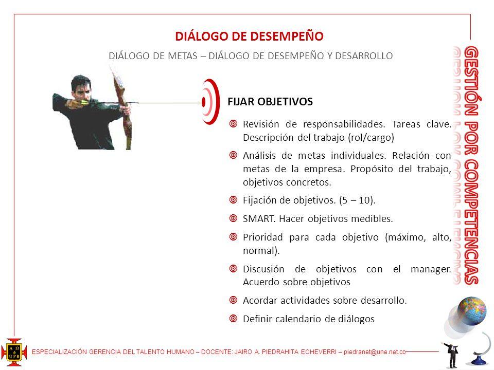 ESPECIALIZACIÓN GERENCIA DEL TALENTO HUMANO – DOCENTE: JAIRO A. PIEDRAHITA ECHEVERRI – piedranet@une.net.co DIÁLOGO DE DESEMPEÑO DIÁLOGO DE METAS – DI