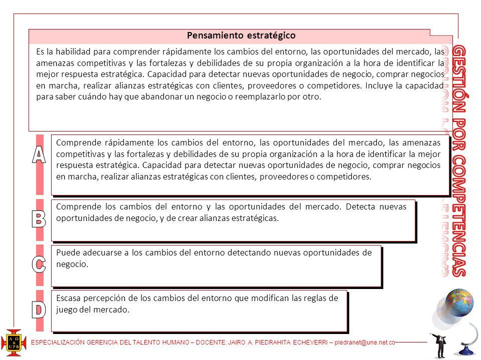 ESPECIALIZACIÓN GERENCIA DEL TALENTO HUMANO – DOCENTE: JAIRO A. PIEDRAHITA ECHEVERRI – piedranet@une.net.co Pensamiento estratégico Es la habilidad pa