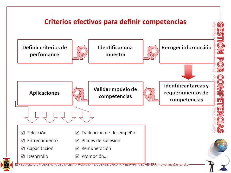 ESPECIALIZACIÓN GERENCIA DEL TALENTO HUMANO – DOCENTE: JAIRO A. PIEDRAHITA ECHEVERRI – piedranet@une.net.co Criterios efectivos para definir competenc