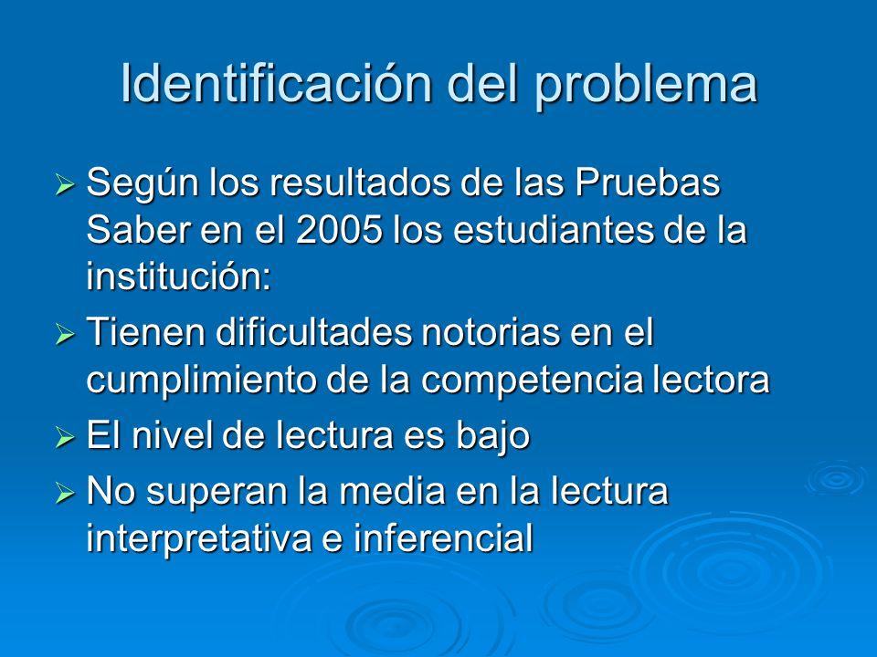 Identificación del problema Según los resultados de las Pruebas Saber en el 2005 los estudiantes de la institución: Según los resultados de las Prueba