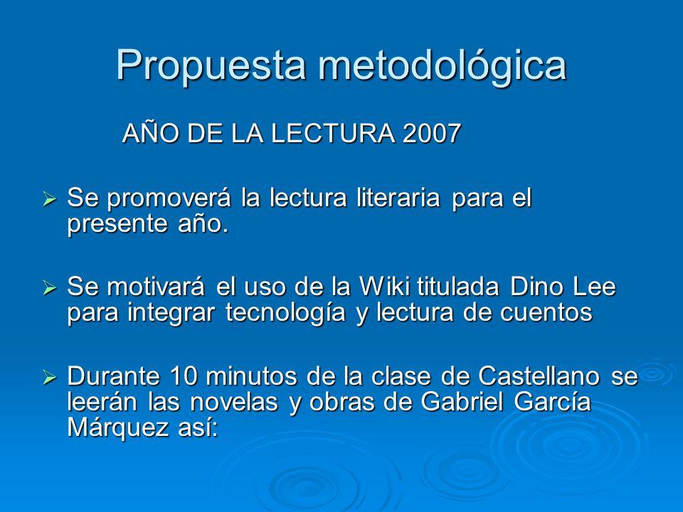 Propuesta metodológica AÑO DE LA LECTURA 2007 AÑO DE LA LECTURA 2007 Se promoverá la lectura literaria para el presente año. Se promoverá la lectura l