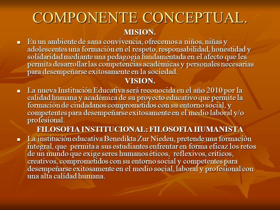 COMPONENTE CONCEPTUAL. MISION.