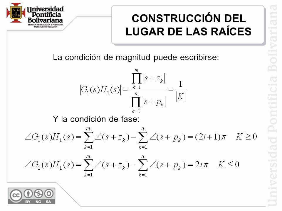 La condición de magnitud puede escribirse: Y la condición de fase: CONSTRUCCIÓN DEL LUGAR DE LAS RAÍCES
