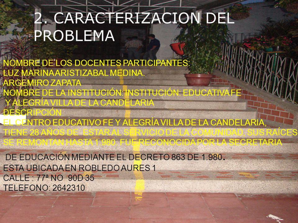 2. CARACTERIZACION DEL PROBLEMA NOMBRE DE LOS DOCENTES PARTICIPANTES: LUZ MARINA ARISTIZABAL MEDINA. ARGEMIRO ZAPATA NOMBRE DE LA INSTITUCIÓN: INSTITU