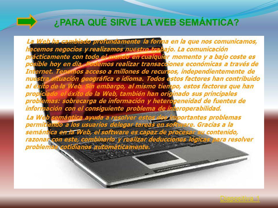 Ejemplo de Web Semántica Buscador Actual Diapositiva 1