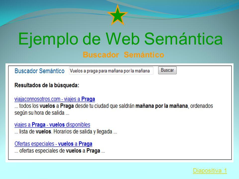 Ejemplo de Web Semántica Buscador Semántico Diapositiva 1