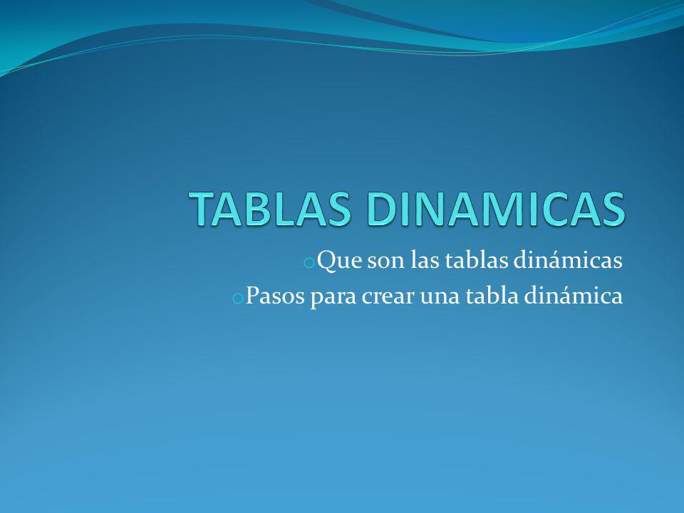 o Que son las tablas dinámicas o Pasos para crear una tabla dinámica