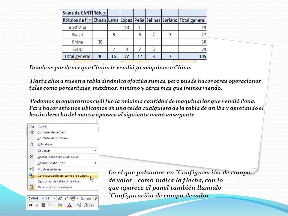 Donde se puede ver que Chuan le vendió 30 máquinas a China. Hasta ahora nuestra tabla dinámica efectúa sumas, pero puede hacer otras operaciones tales