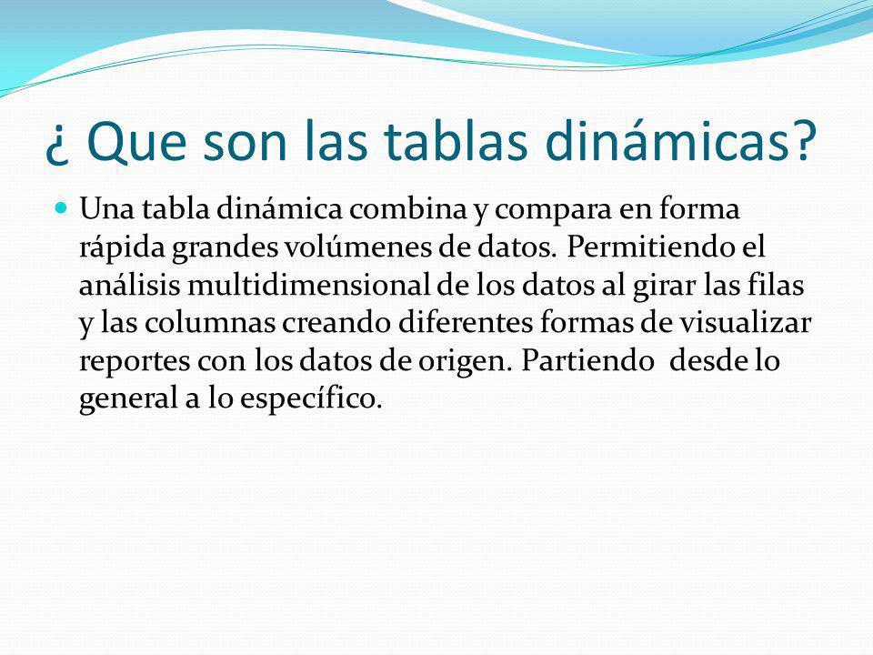 ¿ Que son las tablas dinámicas? Una tabla dinámica combina y compara en forma rápida grandes volúmenes de datos. Permitiendo el análisis multidimensio