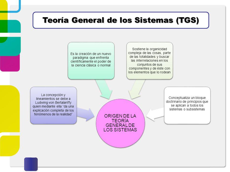 Teoría General de los Sistemas (TGS) ORIGEN DE LA TEORÍA GENERAL DE LOS SISTEMAS La concepción y lineamientos se debe a Ludwing von Bertalanffy quien