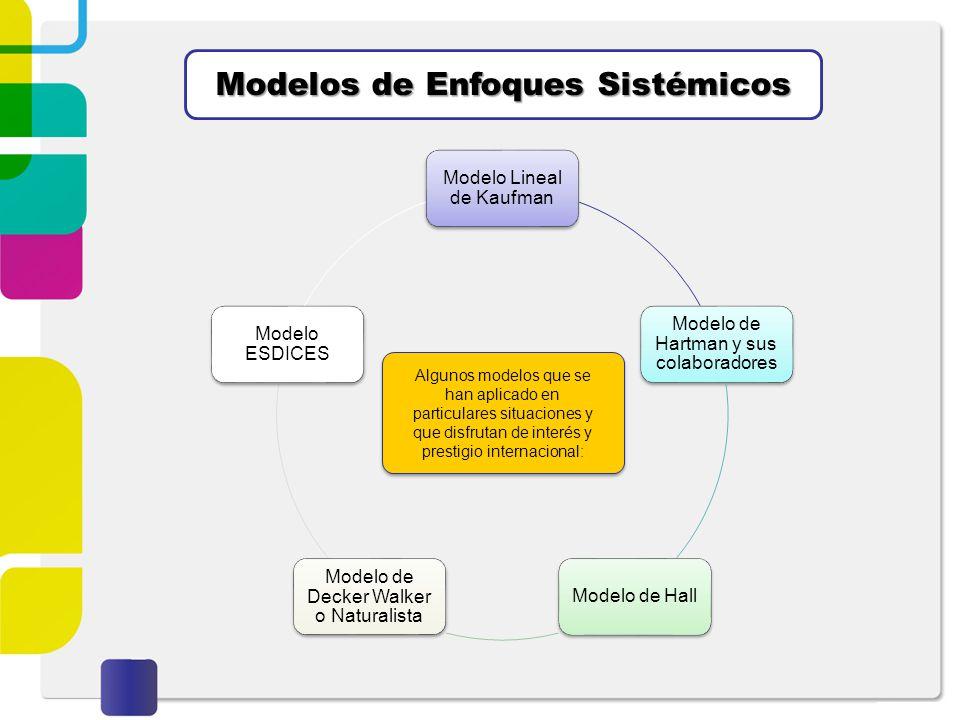 Modelos de Enfoques Sistémicos Modelo Lineal de Kaufman Modelo de Hartman y sus colaboradores Modelo de Hall Modelo de Decker Walker o Naturalista Mod