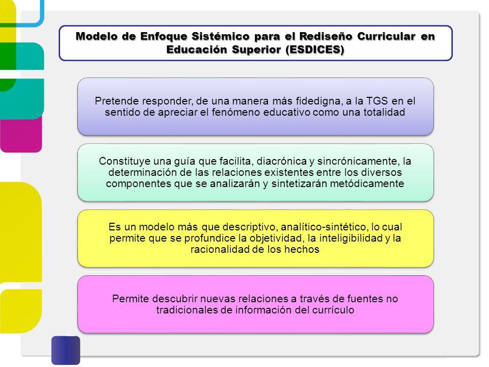 Modelo de Enfoque Sistémico para el Rediseño Curricular en Educación Superior (ESDICES) Pretende responder, de una manera más fidedigna, a la TGS en e