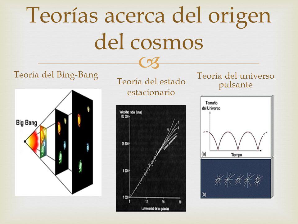 Teorías acerca del origen del cosmos Teoría del Bing-Bang Teoría del universo pulsante Teoría del estado estacionario