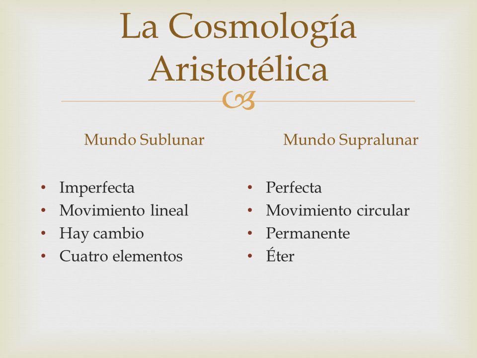 La Cosmología Aristotélica Mundo Sublunar Imperfecta Movimiento lineal Hay cambio Cuatro elementos Mundo Supralunar Perfecta Movimiento circular Perma