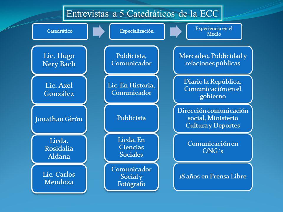 Entrevistas a 5 Catedráticos de la ECC Lic. Hugo Nery Bach Lic. Axel González Jonathan Girón Licda. Rosidalia Aldana Lic. Carlos Mendoza Publicista, C