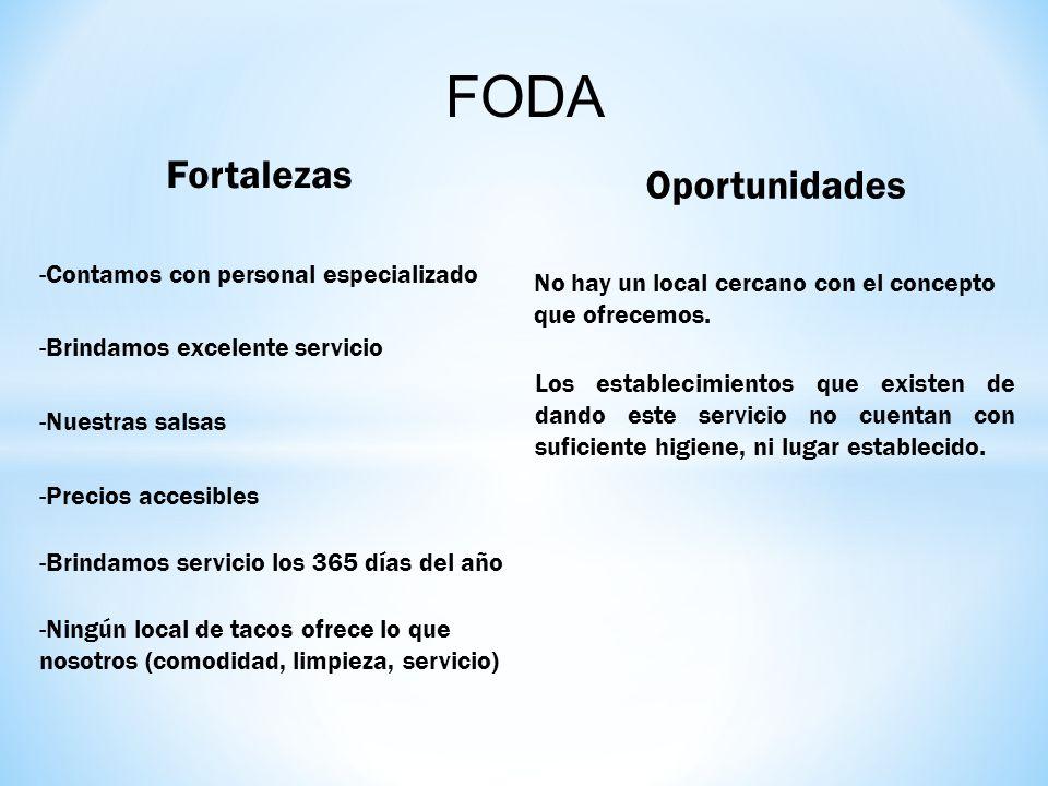 FODA Debilidades -No contamos con servicio de terminal bancaria por el momento Amenazas -Existen algunos puestos irregulares que brindan competencia