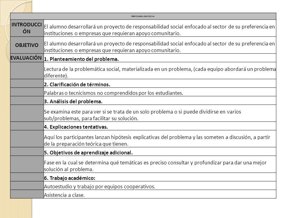 RESPONSABILIDAD SOCIAL INTRODUCCI ÓN El alumno desarrollará un proyecto de responsabilidad social enfocado al sector de su preferencia en institucione