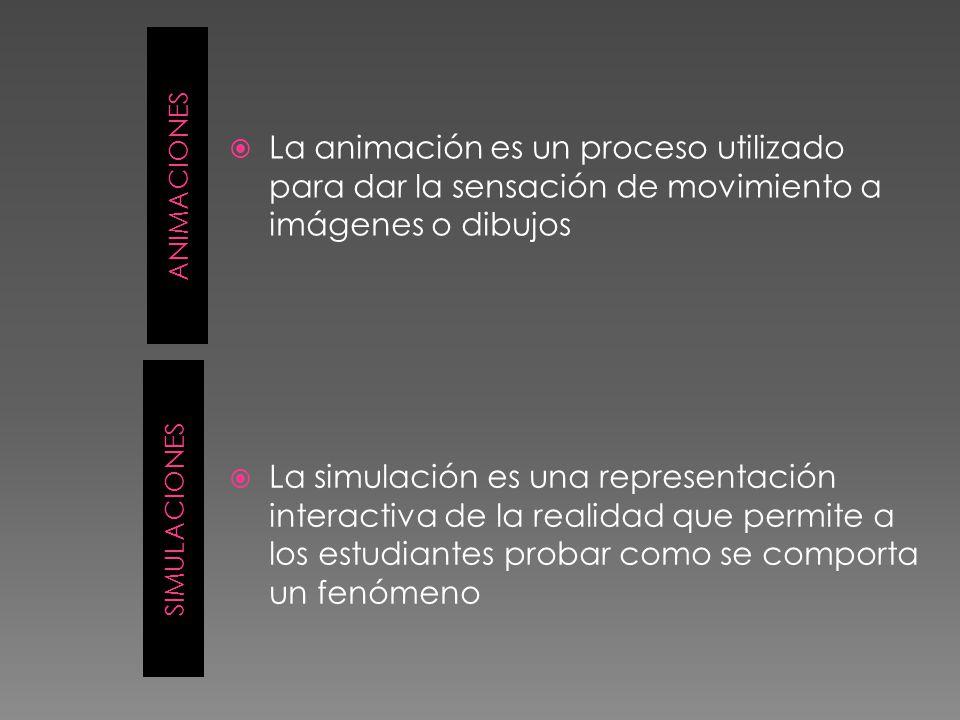 ANIMACIONES SIMULACIONES La animación es un proceso utilizado para dar la sensación de movimiento a imágenes o dibujos La simulación es una representación interactiva de la realidad que permite a los estudiantes probar como se comporta un fenómeno