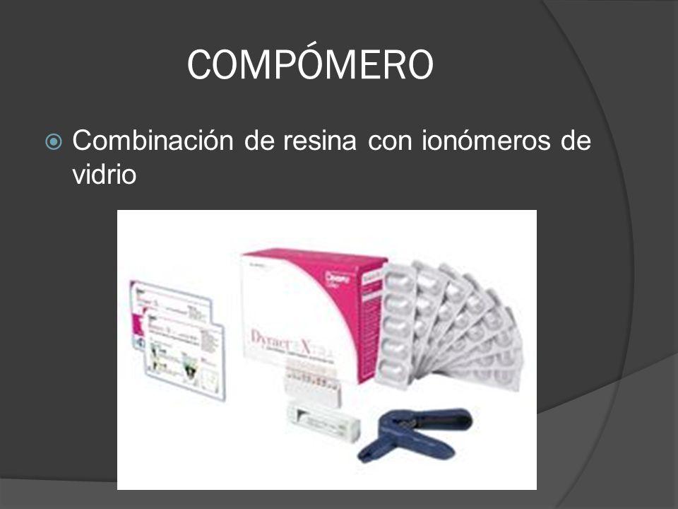 COMPÓMERO Combinación de resina con ionómeros de vidrio