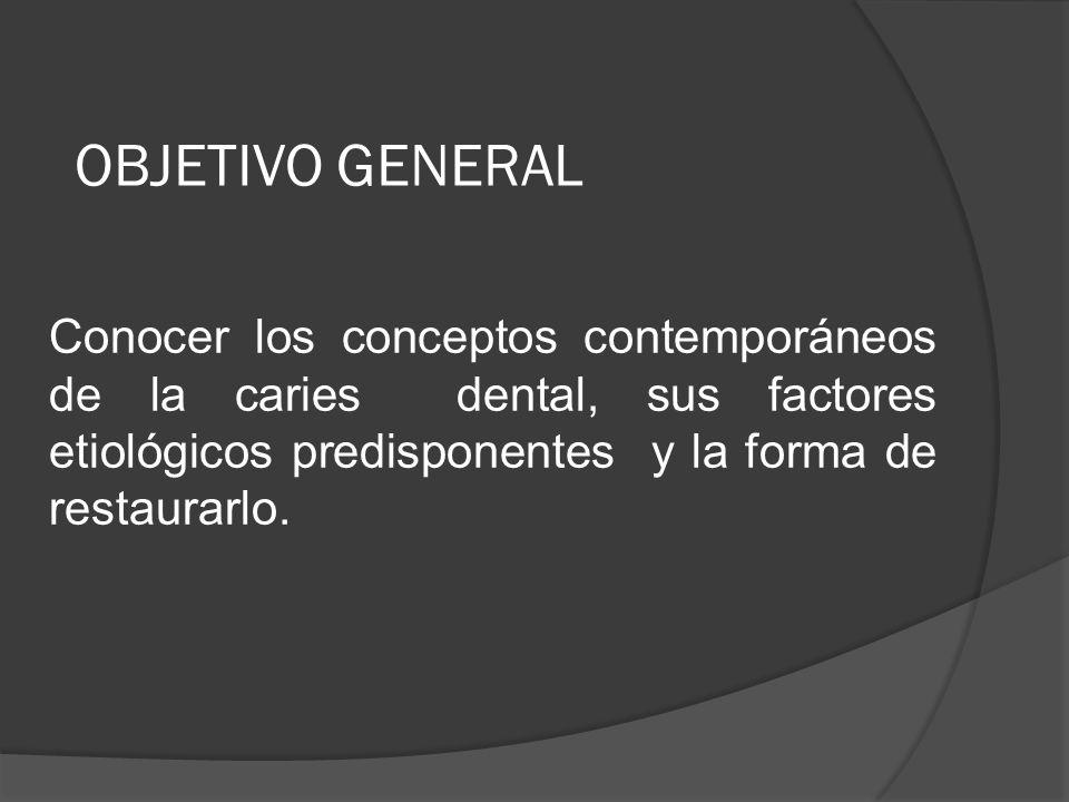 OBJETIVO GENERAL Conocer los conceptos contemporáneos de la caries dental, sus factores etiológicos predisponentes y la forma de restaurarlo.