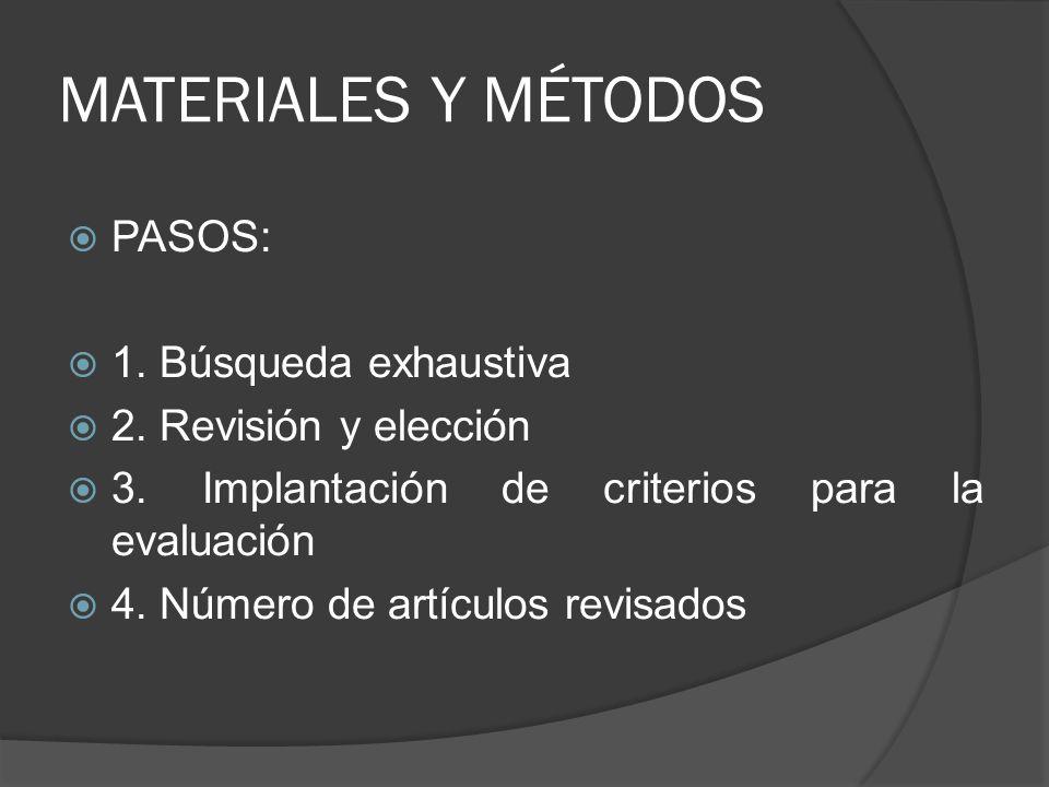 MATERIALES Y MÉTODOS PASOS: 1. Búsqueda exhaustiva 2. Revisión y elección 3. Implantación de criterios para la evaluación 4. Número de artículos revis