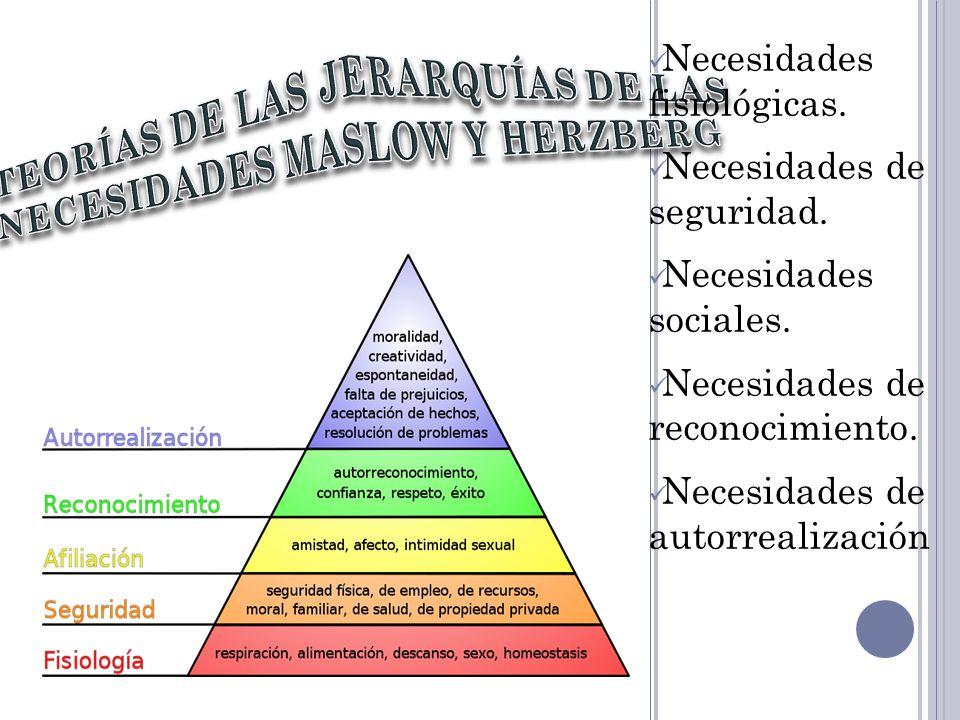 Necesidades fisiológicas. Necesidades de seguridad. Necesidades sociales. Necesidades de reconocimiento. Necesidades de autorrealización