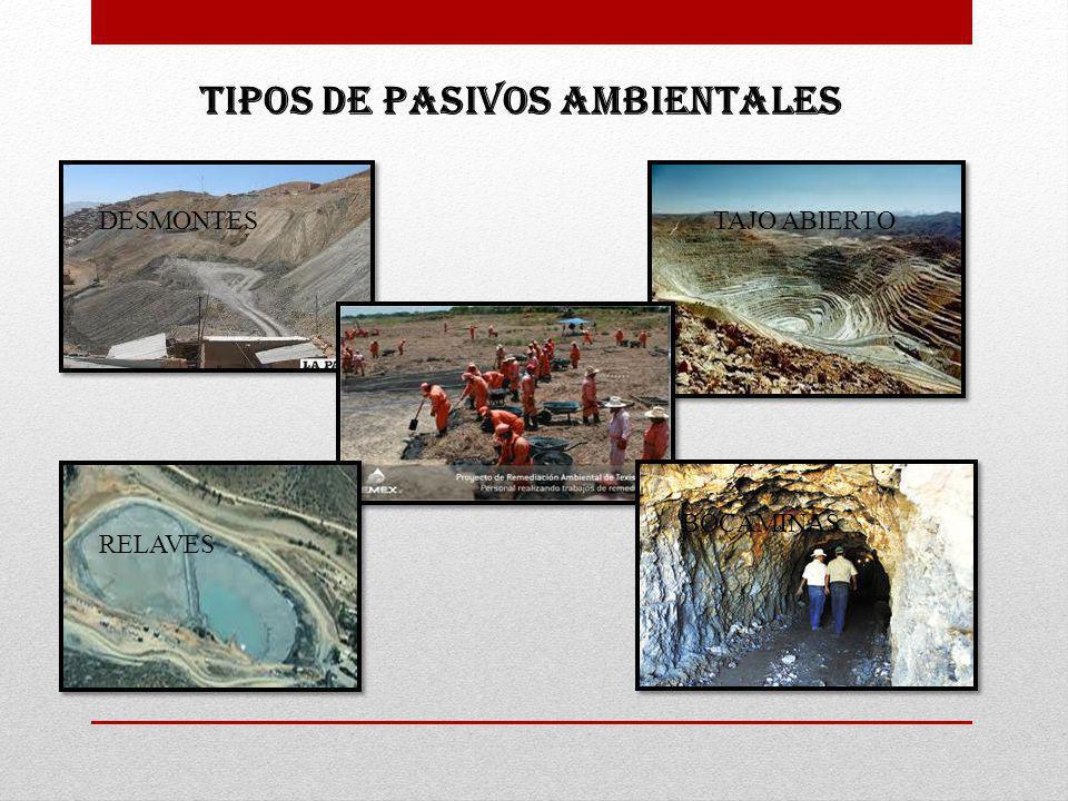 TIPOS DE PASIVOS AMBIENTALES DESMONTESTAJO ABIERTO BOCAMINAS RELAVES