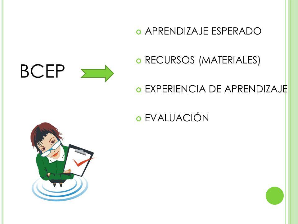 APRENDIZAJE ESPERADO RECURSOS (MATERIALES) EXPERIENCIA DE APRENDIZAJE EVALUACIÓN BCEP