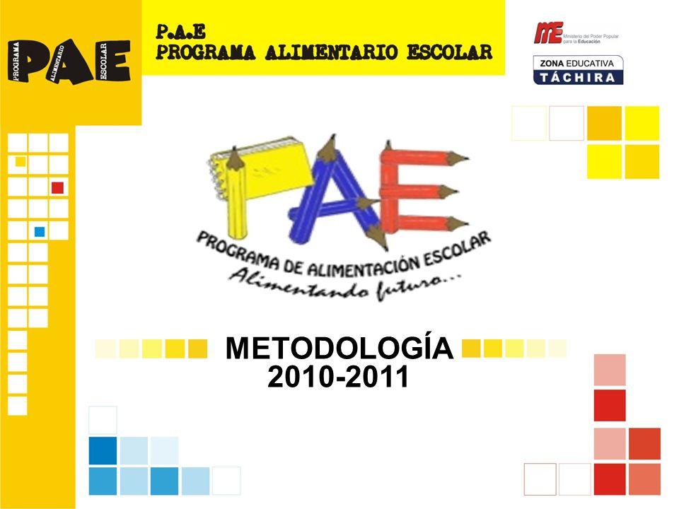 Obligaciones del Coordinador Municipal o Parroquial Obligaciones del Coordinador Institucional Formatos Sistema de Recepción de Carpetas Organización de carpetas Devolución de carpetas Lapsos para la Entrega de recaudos Cronograma de Pago METODOLOGÍA 2010-2011