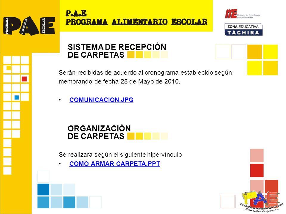 SISTEMA DE RECEPCIÓN DE CARPETAS Serán recibidas de acuerdo al cronograma establecido según memorando de fecha 28 de Mayo de 2010.