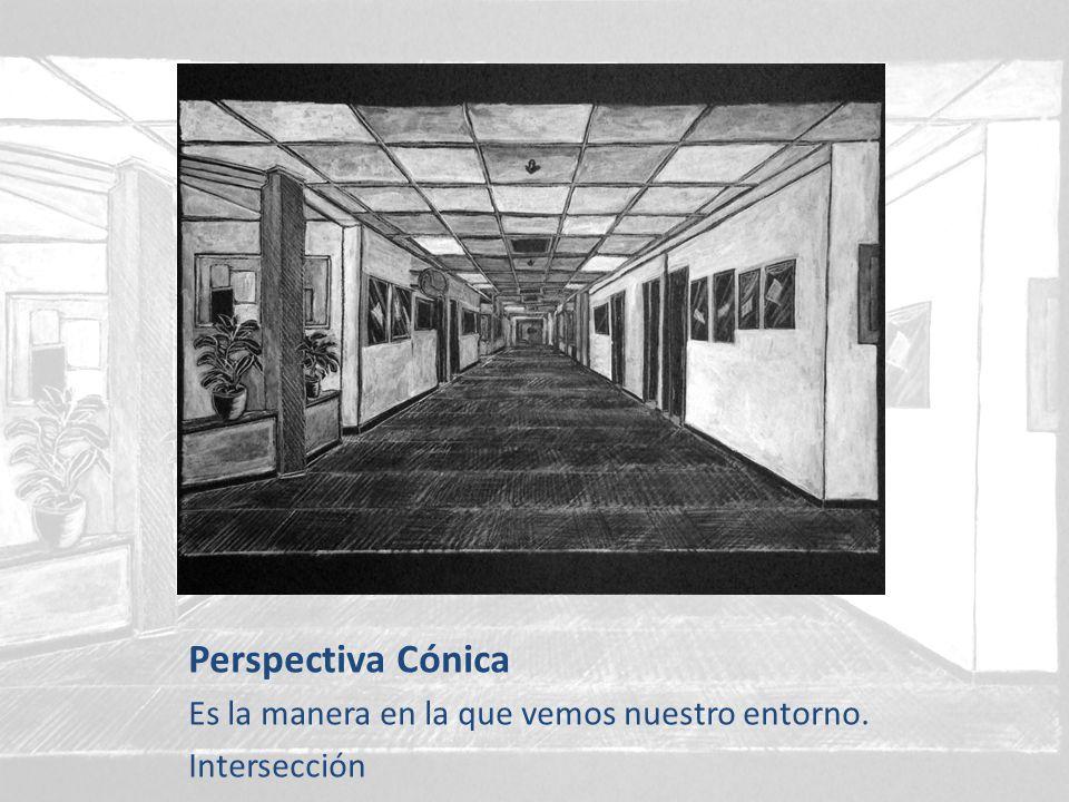 Perspectiva Cónica Es la manera en la que vemos nuestro entorno. Intersección