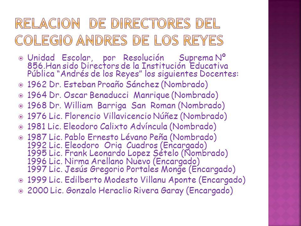 Unidad Escolar, por Resolución Suprema Nº 856.Han sido Directors de la Institución Educativa Pública Andrés de los Reyes los siguientes Docentes: 1962