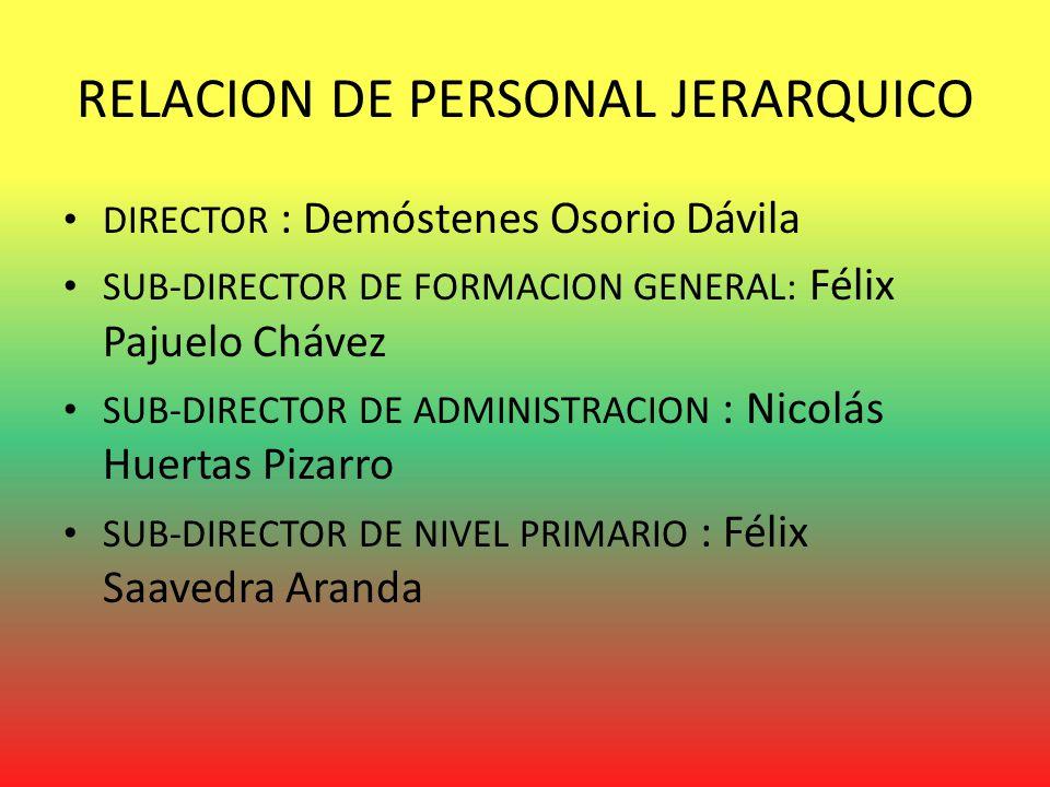 RELACION DE PERSONAL JERARQUICO DIRECTOR : Demóstenes Osorio Dávila SUB-DIRECTOR DE FORMACION GENERAL: Félix Pajuelo Chávez SUB-DIRECTOR DE ADMINISTRACION : Nicolás Huertas Pizarro SUB-DIRECTOR DE NIVEL PRIMARIO : Félix Saavedra Aranda