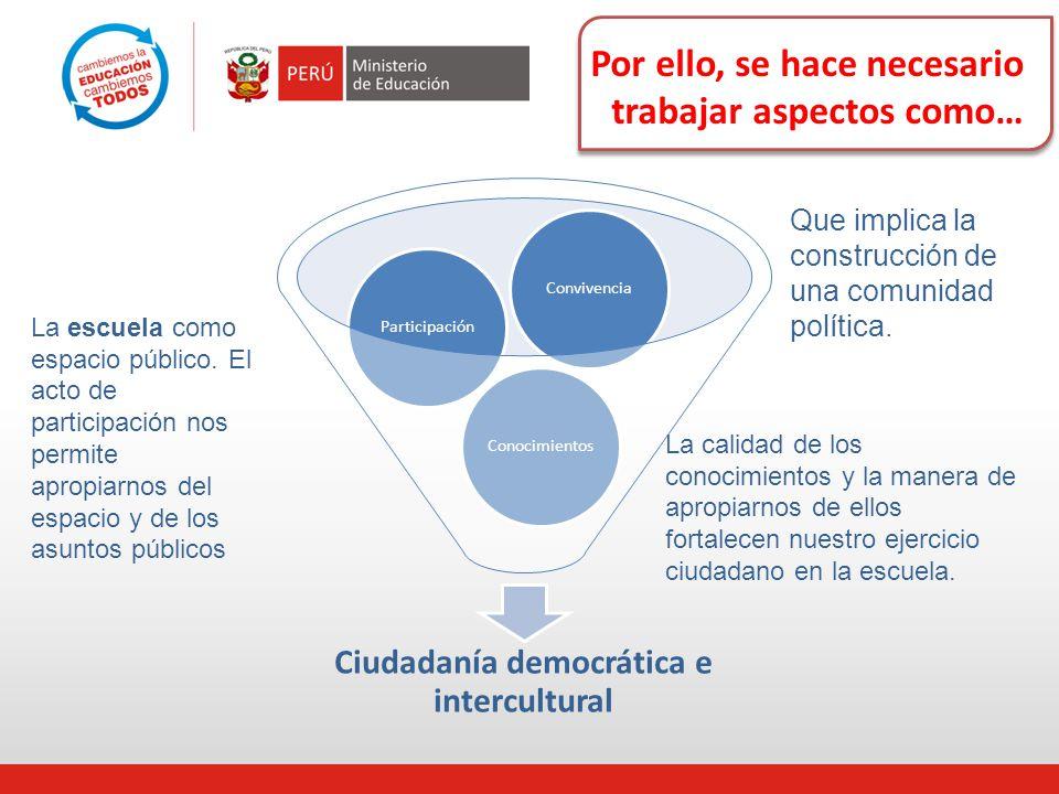 Por ello, se hace necesario trabajar aspectos como… Ciudadanía democrática e intercultural ConocimientosParticipaciónConvivencia La calidad de los con