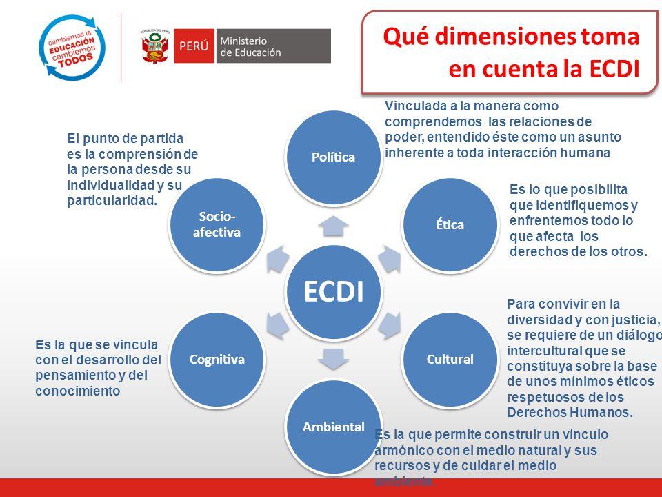 Qué dimensiones toma en cuenta la ECDI ECDI PolíticaÉticaCulturalAmbientalCognitiva Socio- afectiva Vinculada a la manera como comprendemos las relaci