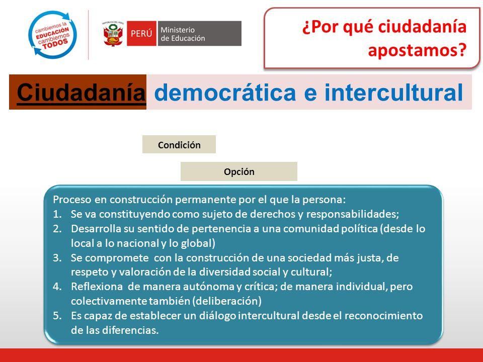¿Por qué ciudadanía apostamos.Ciudadaníademocráticae intercultural La soberanía popular.