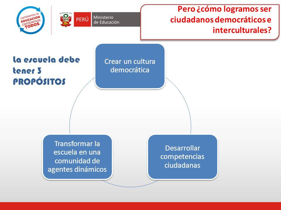Pero ¿cómo logramos ser ciudadanos democráticos e interculturales? Crear un cultura democrática Desarrollar competencias ciudadanas Transformar la esc