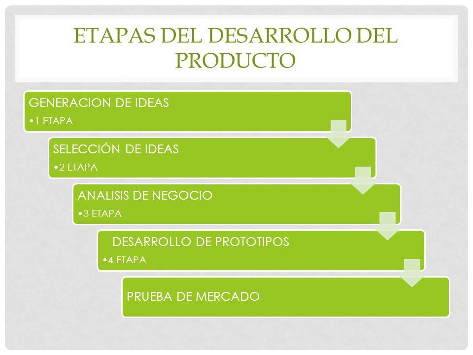 Nosotros adquirimos beneficios representados en productos o servicios. DEFINICION DE PRODUCTO