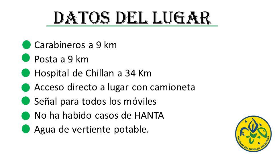 Datos del Lugar Carabineros a 9 km Posta a 9 km Hospital de Chillan a 34 Km Acceso directo a lugar con camioneta Señal para todos los móviles No ha habido casos de HANTA Agua de vertiente potable.
