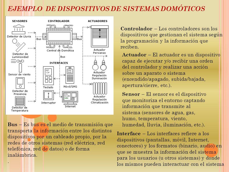 EJEMPLO DE DISPOSITIVOS DE SISTEMAS DOMÓTICOS Controlador – Los controladores son los dispositivos que gestionan el sistema según la programación y la