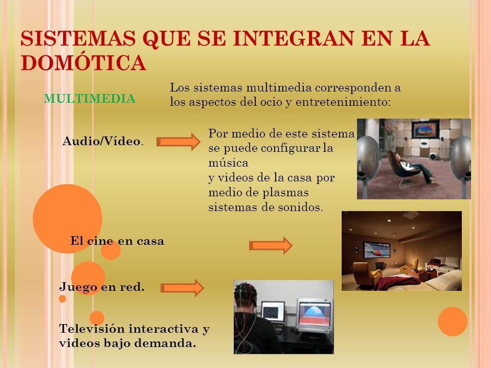 MULTIMEDIA SISTEMAS QUE SE INTEGRAN EN LA DOMÓTICA Televisión interactiva y videos bajo demanda. Los sistemas multimedia corresponden a los aspectos d
