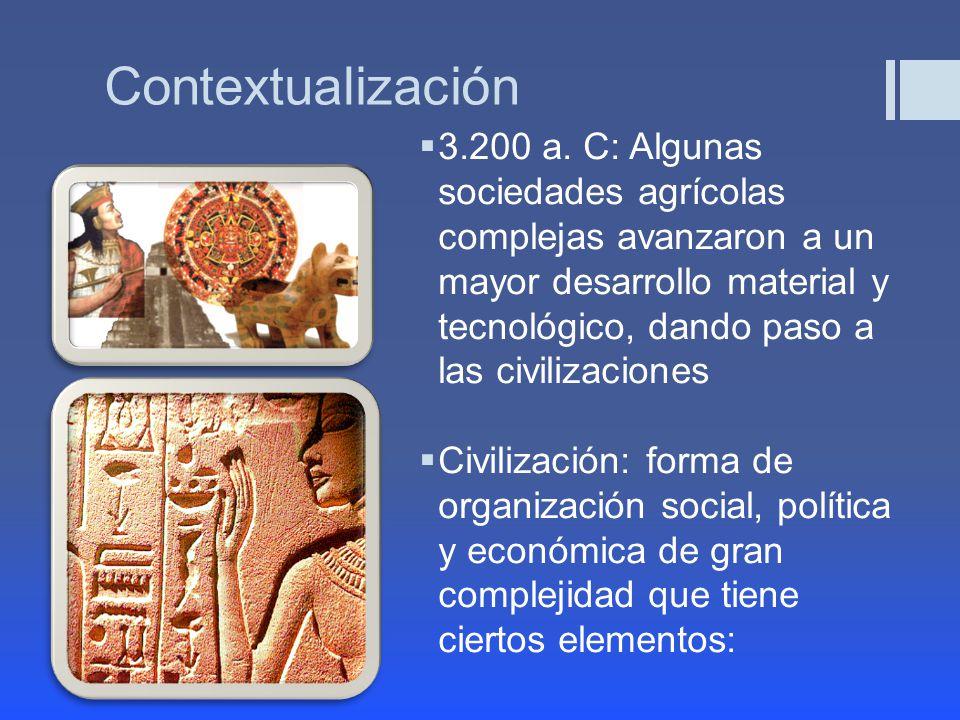 Contextualización 3.200 a.