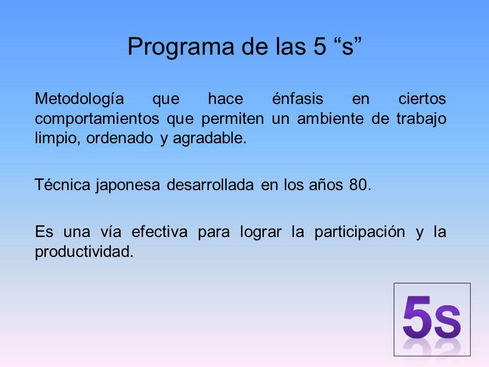 Programa de las 5 s Metodología que hace énfasis en ciertos comportamientos que permiten un ambiente de trabajo limpio, ordenado y agradable. Técnica